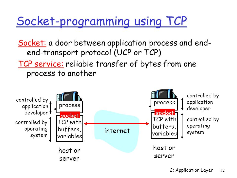 2: Application Layer12 Socket-programming using TCP Socket: a door between application process and end- end-transport protocol (UCP or TCP) TCP service: reliable transfer of bytes from one process to another process TCP with buffers, variables socket controlled by application developer controlled by operating system host or server process TCP with buffers, variables socket controlled by application developer controlled by operating system host or server internet