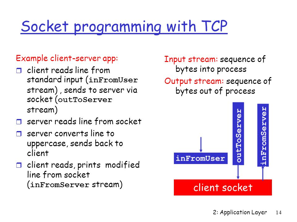 2: Application Layer14 Socket programming with TCP Example client-server app:  client reads line from standard input ( inFromUser stream), sends to server via socket ( outToServer stream) r server reads line from socket r server converts line to uppercase, sends back to client  client reads, prints modified line from socket ( inFromServer stream) Input stream: sequence of bytes into process Output stream: sequence of bytes out of process client socket inFromUser outToServer iinFromServer