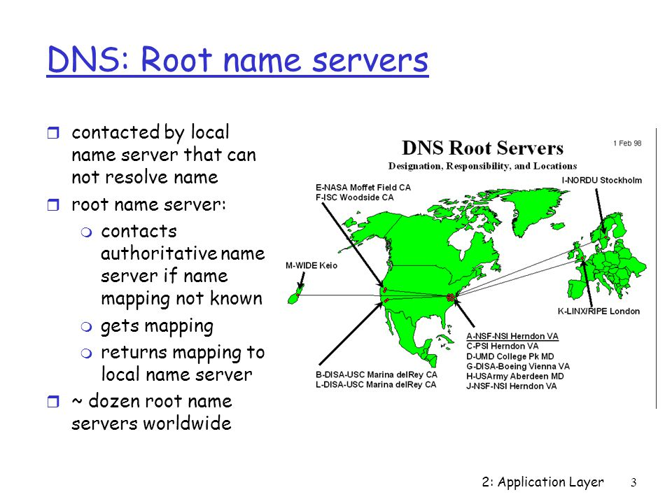 2: Application Layer3 DNS: Root name servers r contacted by local name server that can not resolve name r root name server: m contacts authoritative name server if name mapping not known m gets mapping m returns mapping to local name server r ~ dozen root name servers worldwide