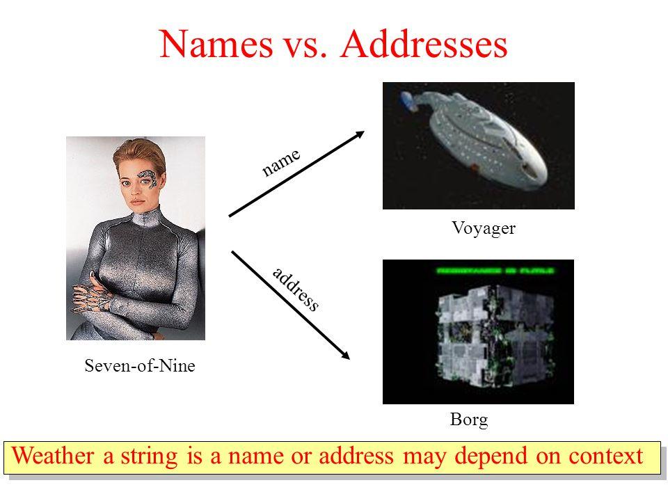 Names vs.