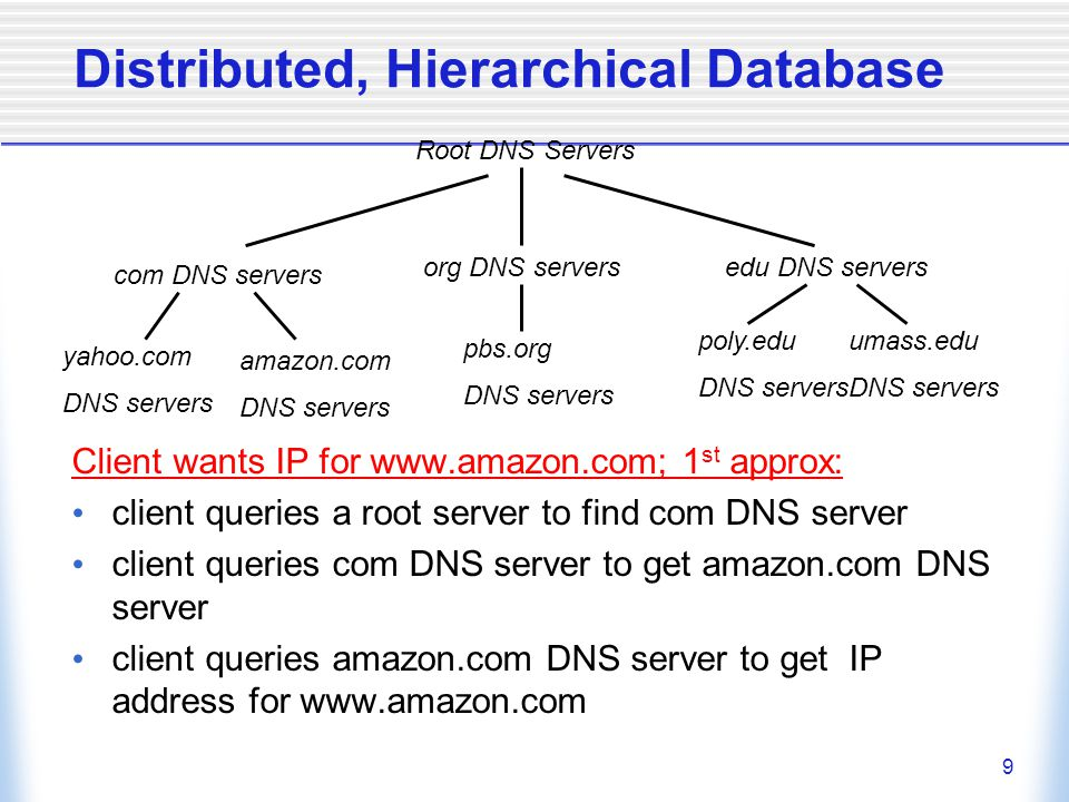 9 Root DNS Servers com DNS servers org DNS serversedu DNS servers poly.edu DNS servers umass.edu DNS servers yahoo.com DNS servers amazon.com DNS servers pbs.org DNS servers Distributed, Hierarchical Database Client wants IP for www.amazon.com; 1 st approx: client queries a root server to find com DNS server client queries com DNS server to get amazon.com DNS server client queries amazon.com DNS server to get IP address for www.amazon.com