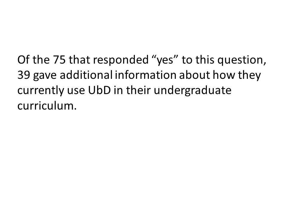 """Of the 75 that responded """"yes"""" to this question, 39 gave additional information about how they currently use UbD in their undergraduate curriculum."""