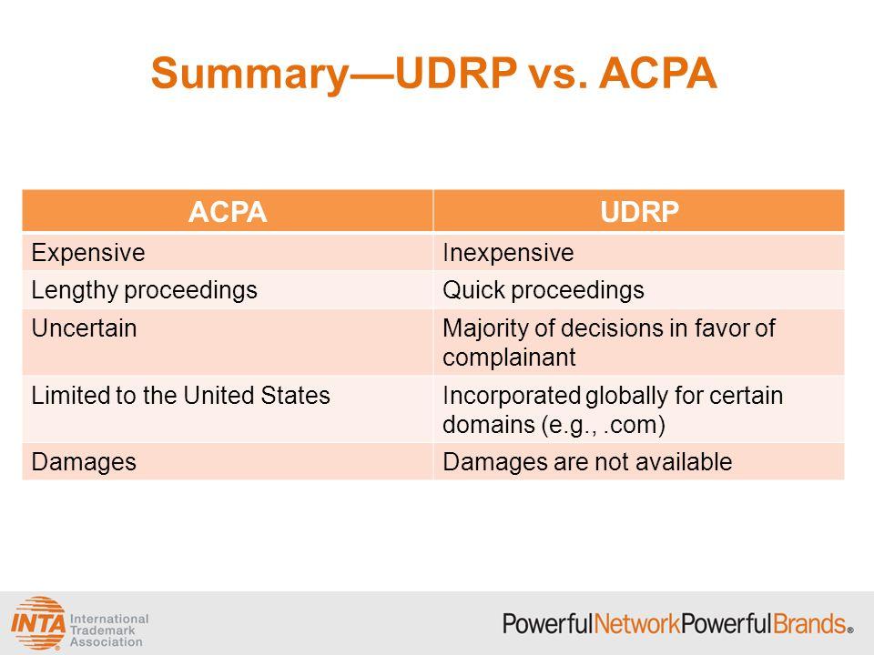 Summary—UDRP vs.