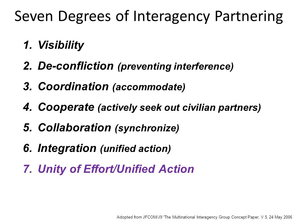 """Seven Degrees of Interagency Partnering Adopted from JFCOM/J9 """"The Multinational Interagency Group Concept Paper, V.5, 24 May 2006 1.Visibility 2.De-c"""