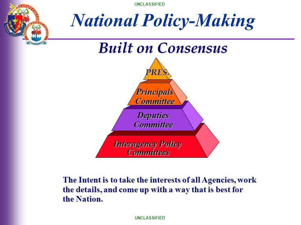 UNCLASSIFIED PRES. PRES. Interagency Policy Interagency Policy Committees Committees DeputiesCommittee PrincipalsCommittee National Policy-Making Buil