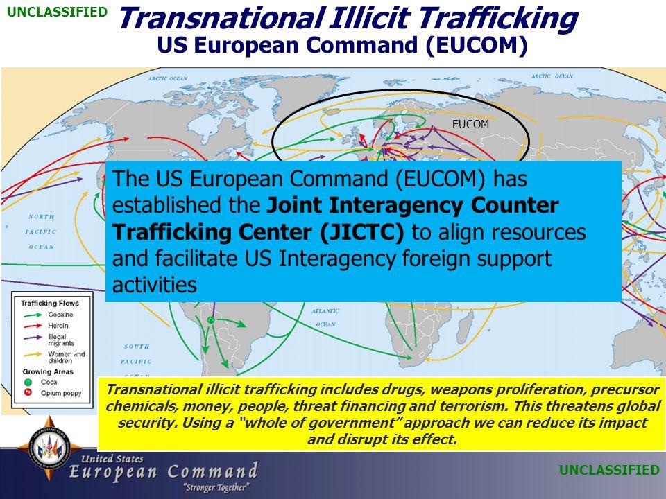 UNCLASSIFIED Transnational Illicit Trafficking US European Command (EUCOM) EUCOM Transnational illicit trafficking includes drugs, weapons proliferati