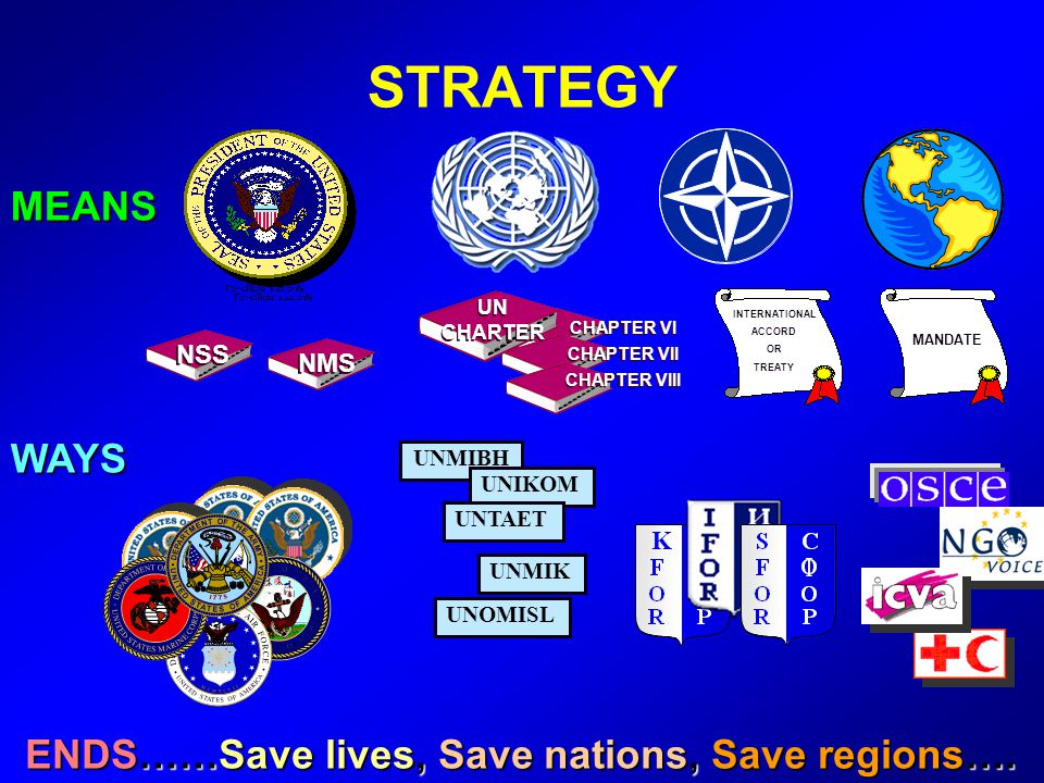 STRATEGY NMS NSS CHAPTER VI CHAPTER VII CHAPTER VIII UN CHARTER UN CHARTER K UNMIBH INTERNATIONAL ACCORD OR TREATY ENDS……Save lives, Save nations, Sav