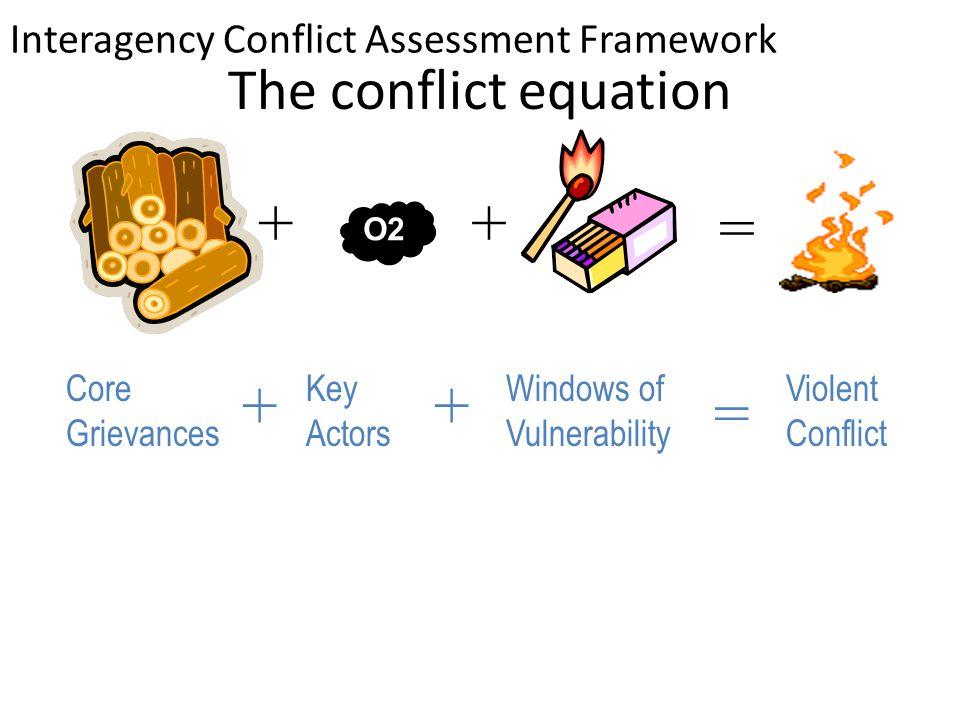 + = + Core Grievances The conflict equation Key Actors + Windows of Vulnerability + Violent Conflict = Interagency Conflict Assessment Framework O2