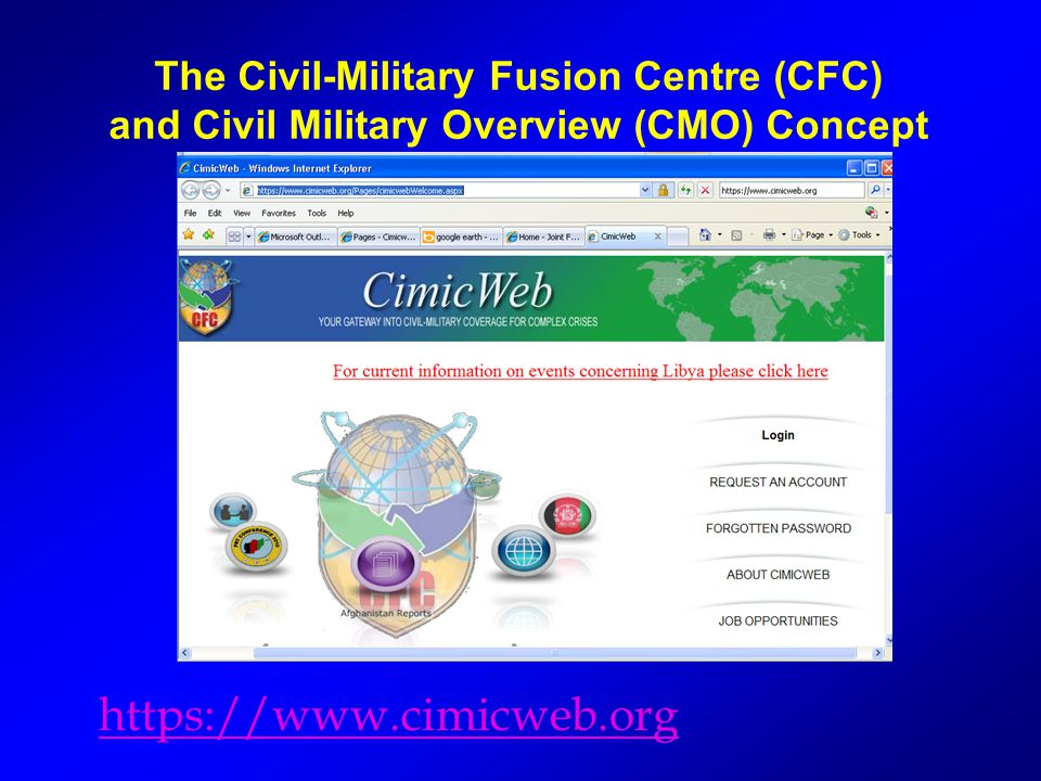 The Civil-Military Fusion Centre (CFC) and Civil Military Overview (CMO) Concept https://www.cimicweb.org