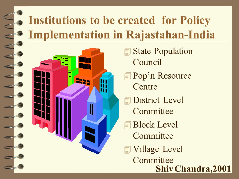 Policy Interventions In State's Population Policy of Rajasthan 2000 4 From Quantity to Quality Upgradation of Skills Static Centres for Steriliz'ns Improved access to services Upgradation of facilities Operations Research 4 Integrated Services for Spacing Method Antenatal Care Deliveries Post-natal Care Immunization RTI Child Care Shiv Chandra,2001