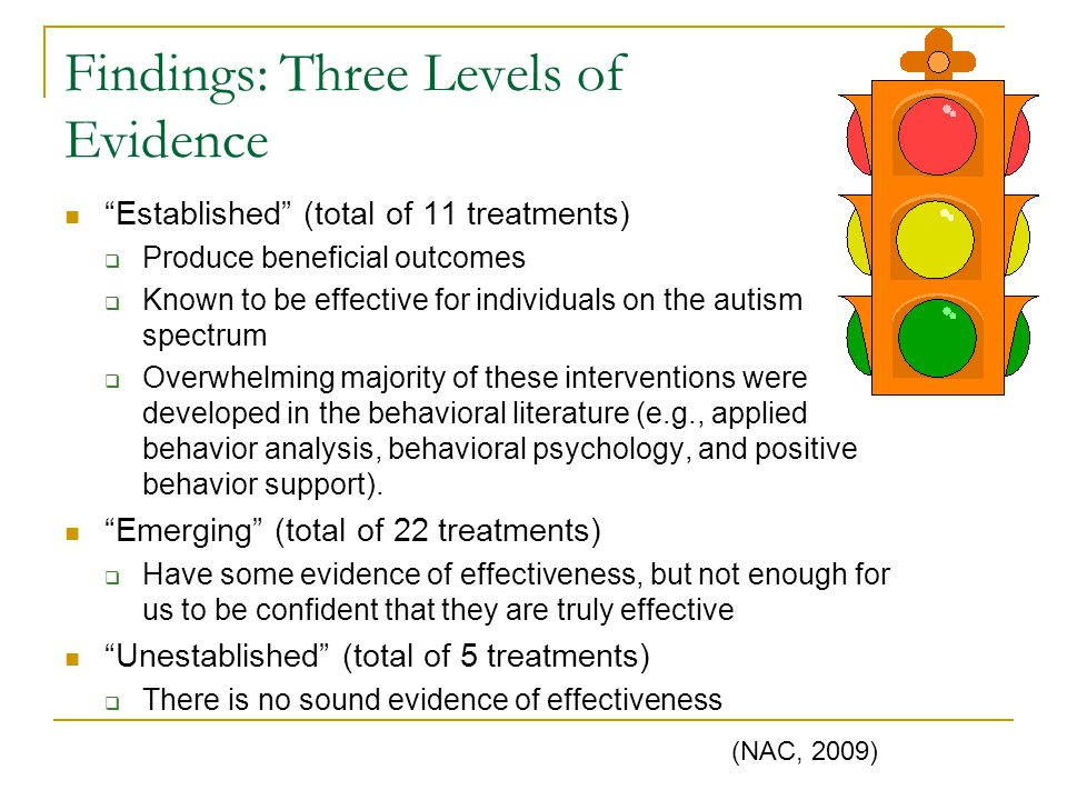 "Findings: Three Levels of Evidence ""Established"" (total of 11 treatments)  Produce beneficial outcomes  Known to be effective for individuals on the"