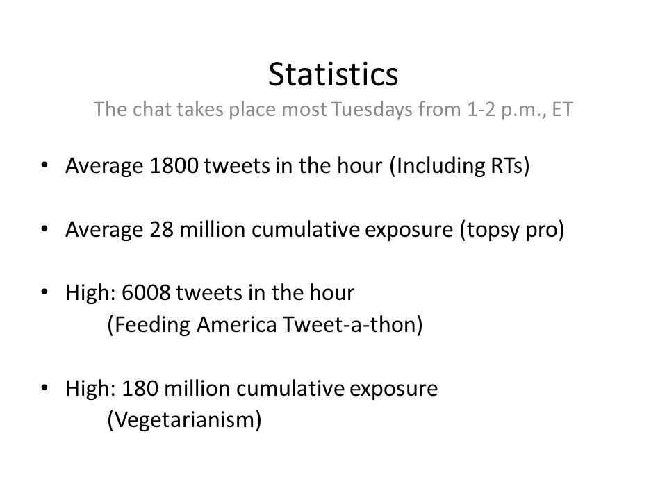 Statistics The chat takes place most Tuesdays from 1-2 p.m., ET Average 1800 tweets in the hour (Including RTs) Average 28 million cumulative exposure (topsy pro) High: 6008 tweets in the hour (Feeding America Tweet-a-thon) High: 180 million cumulative exposure (Vegetarianism)
