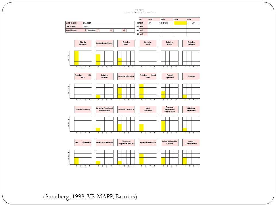(Sundberg, 1998, VB-MAPP, Barriers)