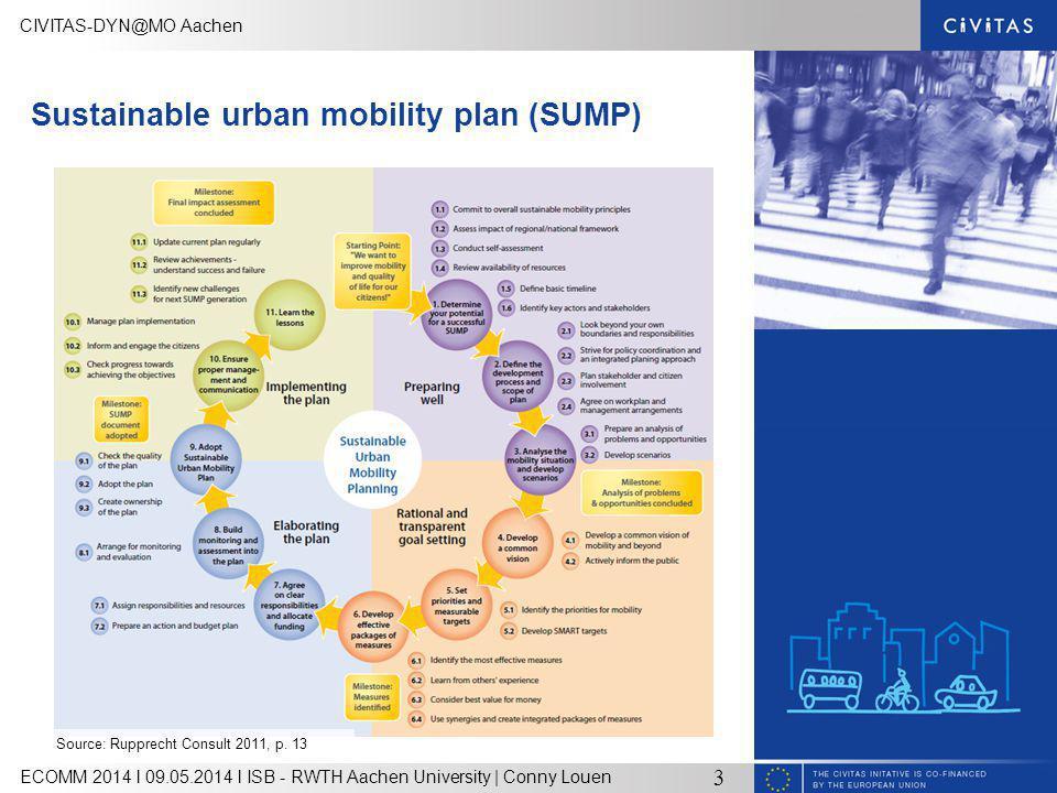 CIVITAS-DYN@MO Aachen ECOMM 2014 l 09.05.2014 l ISB - RWTH Aachen University | Conny Louen 3 Sustainable urban mobility plan (SUMP) Source: Rupprecht Consult 2011, p.