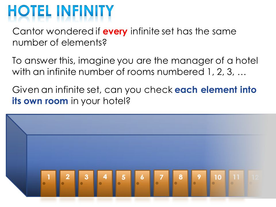 Cantor wondered if every infinite set has the same number of elements? Given an infinite set, can you check each element into its own room in your hot