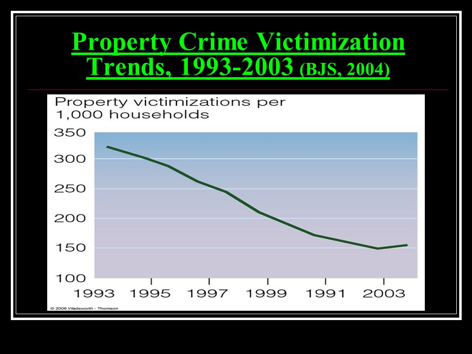 Property Crime Victimization Trends, 1993-2003 (BJS, 2004)