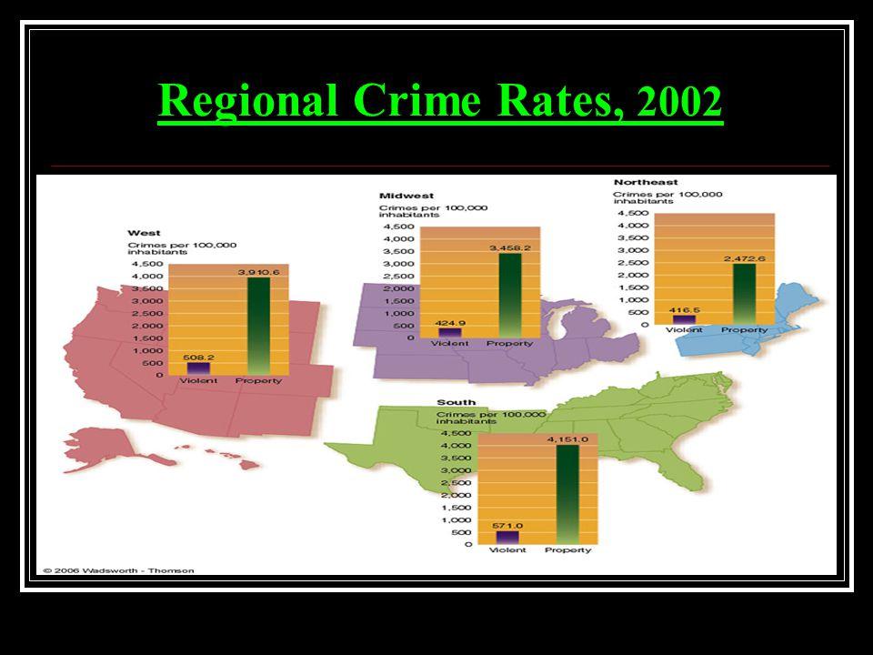 Regional Crime Rates, 2002