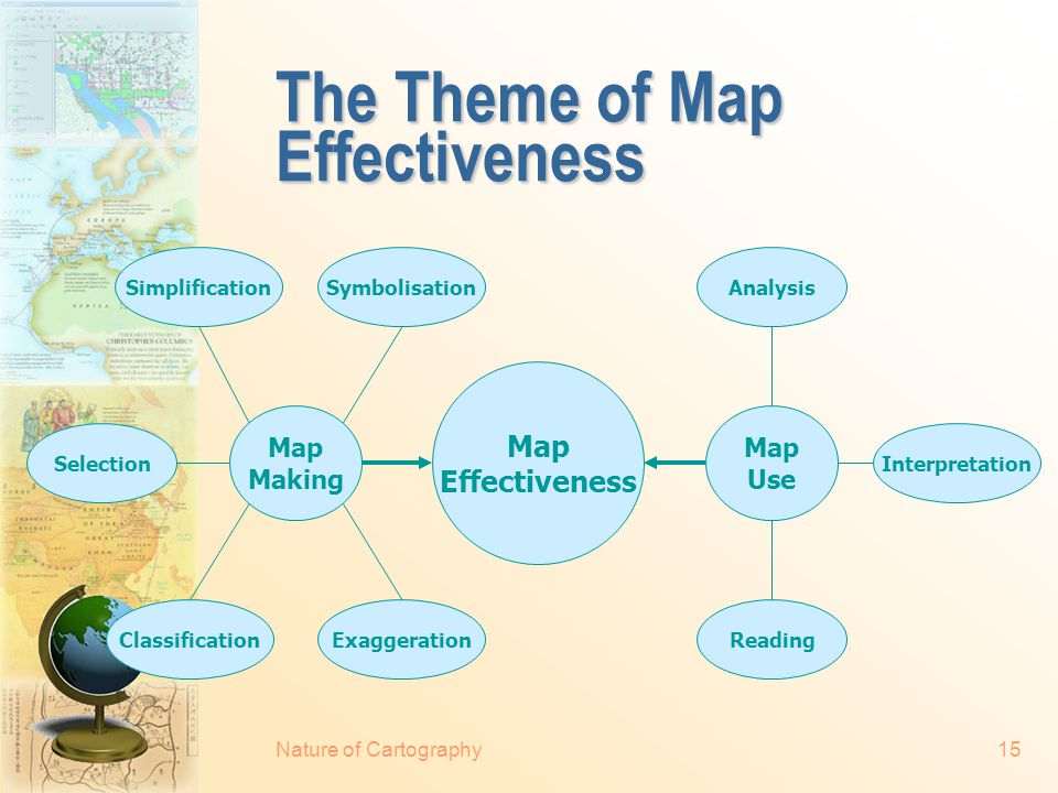 Nature of Cartography14 Emphasis on Cartographic Representation  The principal task of cartography is to communicate environmental information.