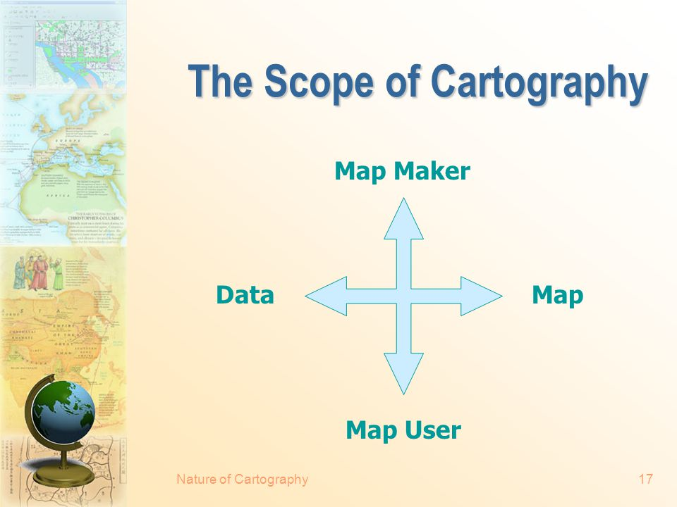 Nature of Cartography16 Information Transformation Geographical Environment Recognised Geographical Information MAP Map Image Census Ground survey Remote sensing Compilation Selection Classification Simplification Exaggeration Symbolisation Reading Analysis Interpretation Transform 1Transform 2Transform 3
