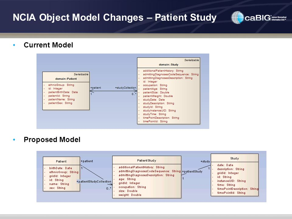 NCIA Object Model Changes – Patient Study Current Model Proposed Model