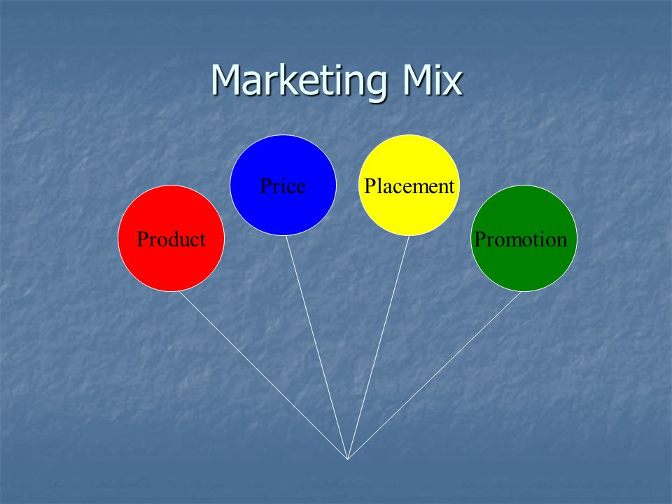 Marketing Mix Product Price Promotion Placement