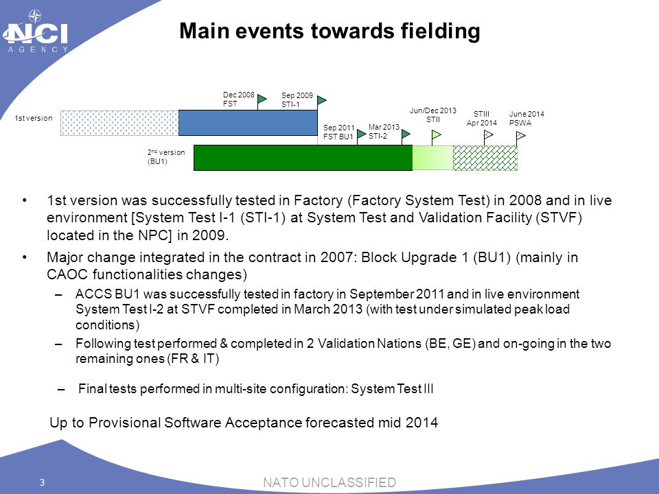 3 Main events towards fielding 1st version was successfully tested in Factory (Factory System Test) in 2008 and in live environment [System Test I-1 (