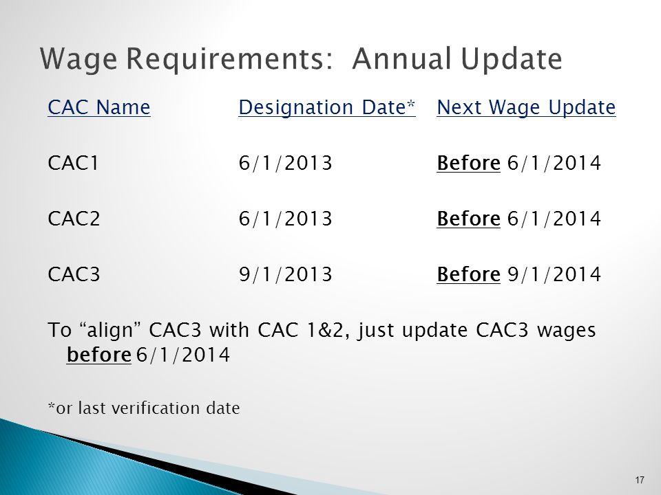"CAC NameDesignation Date*Next Wage Update CAC16/1/2013Before 6/1/2014 CAC2 6/1/2013Before 6/1/2014 CAC39/1/2013Before 9/1/2014 To ""align"" CAC3 with CA"