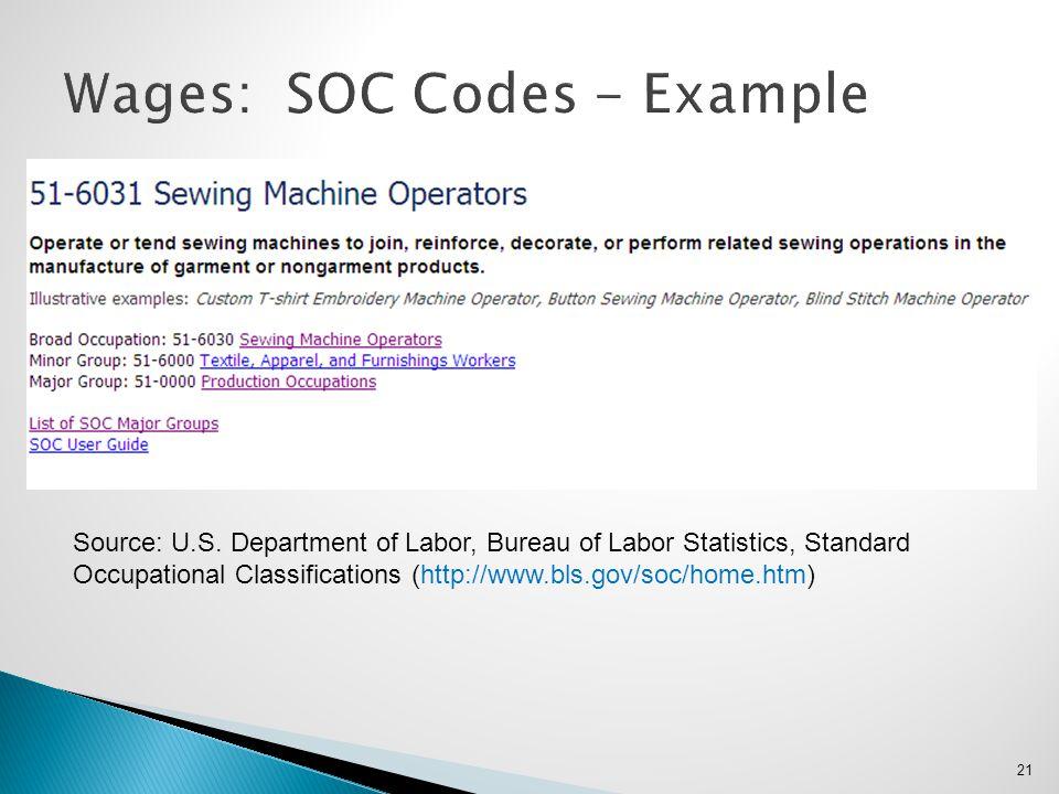 Source: U.S. Department of Labor, Bureau of Labor Statistics, Standard Occupational Classifications (http://www.bls.gov/soc/home.htm) 21