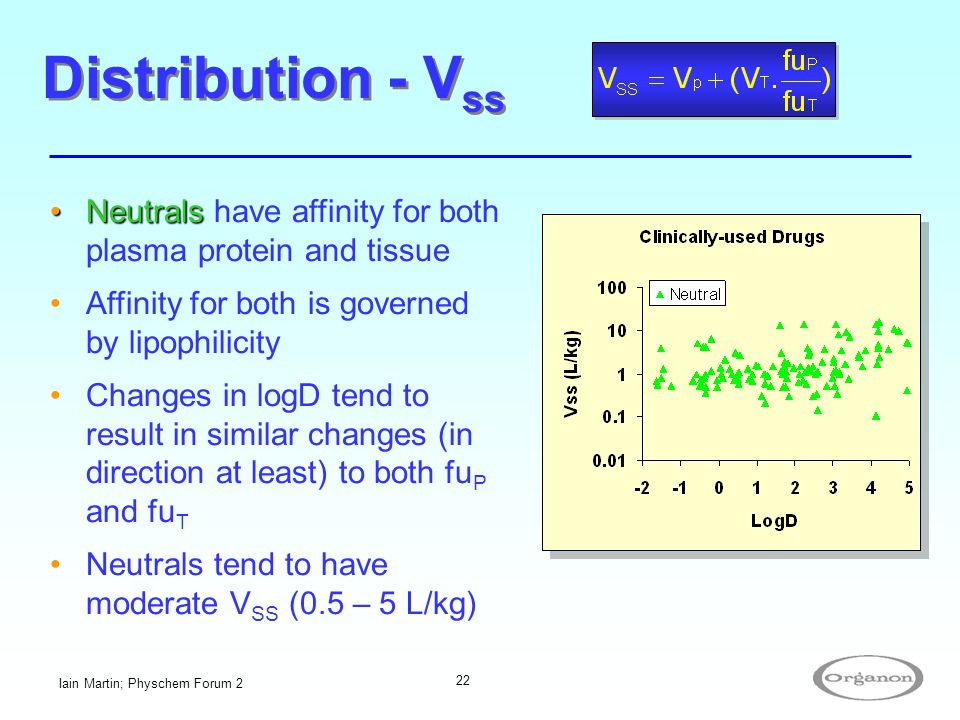Iain Martin; Physchem Forum 2 22 Distribution - V ss NeutralsNeutrals have affinity for both plasma protein and tissue Affinity for both is governed b