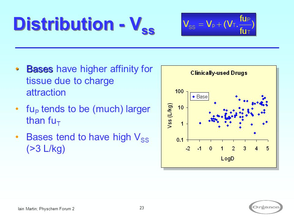 Iain Martin; Physchem Forum 2 23 Distribution - V ss BasesBases have higher affinity for tissue due to charge attraction fu P tends to be (much) large