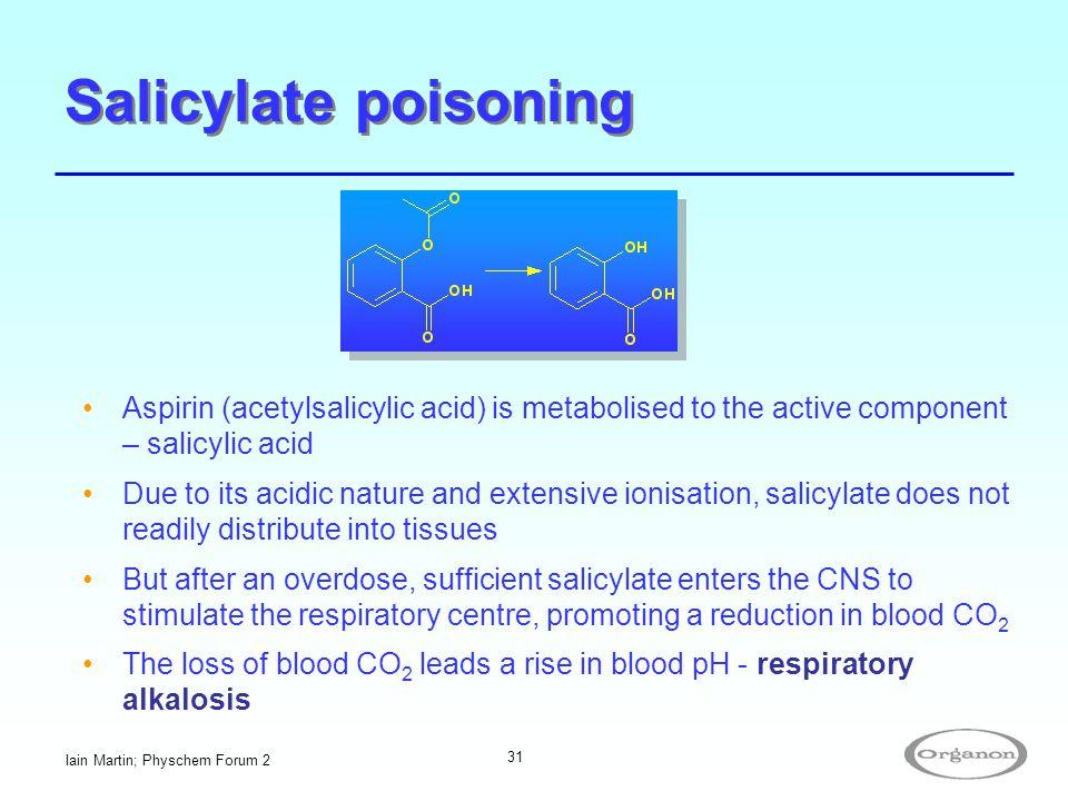 Iain Martin; Physchem Forum 2 31 Salicylate poisoning Aspirin (acetylsalicylic acid) is metabolised to the active component – salicylic acid Due to it