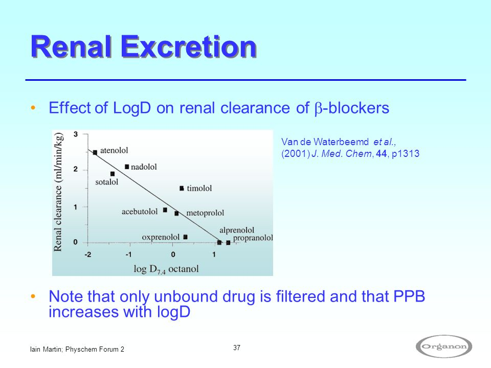 Iain Martin; Physchem Forum 2 37 Renal Excretion Effect of LogD on renal clearance of  -blockers Note that only unbound drug is filtered and that PPB