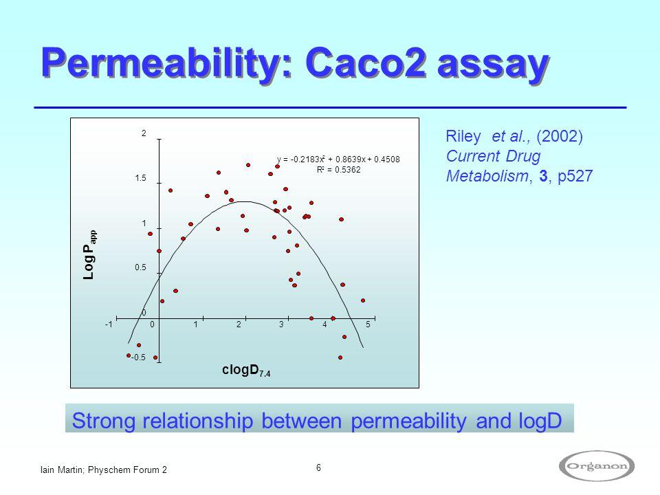 Iain Martin; Physchem Forum 2 6 Permeability: Caco2 assay y = -0.2183x 2 + 0.8639x + 0.4508 R 2 = 0.5362 -0.5 0 0.5 1 1.5 2 012345 clogD 7.4 Log P app