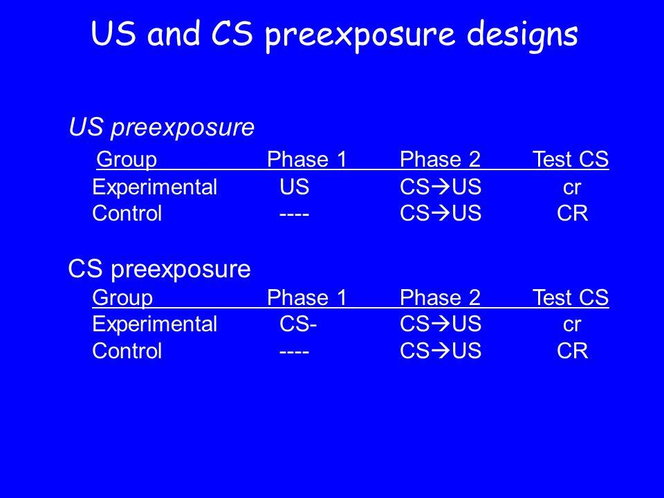 US and CS preexposure designs US preexposure GroupPhase 1Phase 2Test CS Experimental USCS  US cr Control ----CS  US CR CS preexposure GroupPhase 1Ph