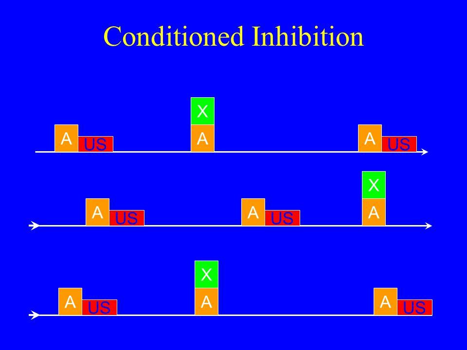 Conditioned Inhibition A US A A A A A A A X A X X
