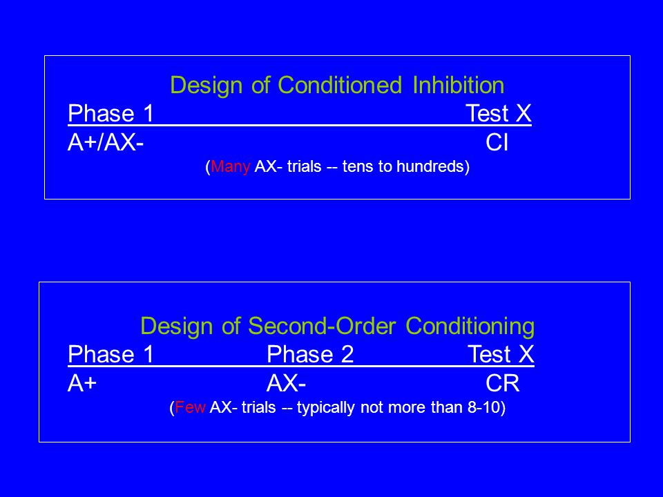 Design of Conditioned Inhibition Phase 1Test X A+/AX- CI (Many AX- trials -- tens to hundreds) Design of Second-Order Conditioning Phase 1Phase 2 Test