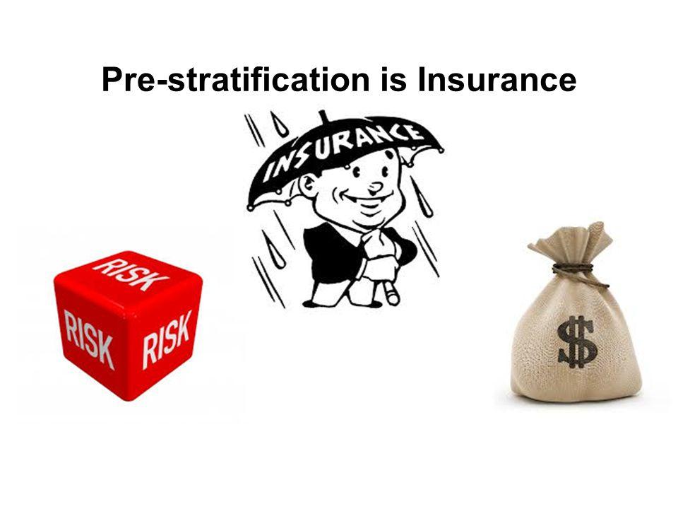 Pre-stratification is Insurance