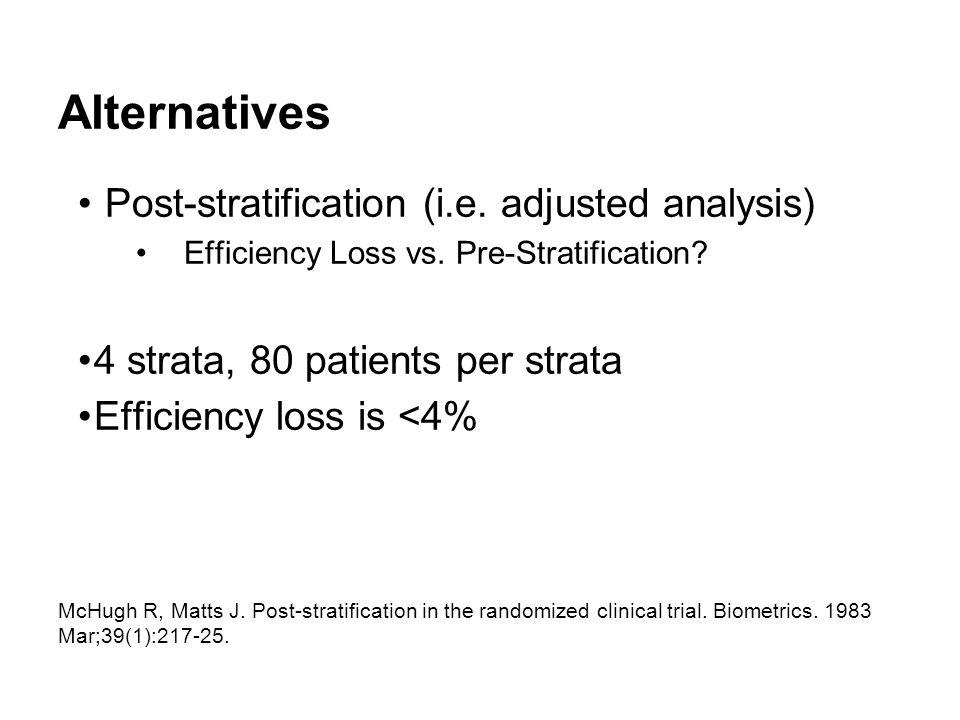 Alternatives Post-stratification (i.e.adjusted analysis) Efficiency Loss vs.