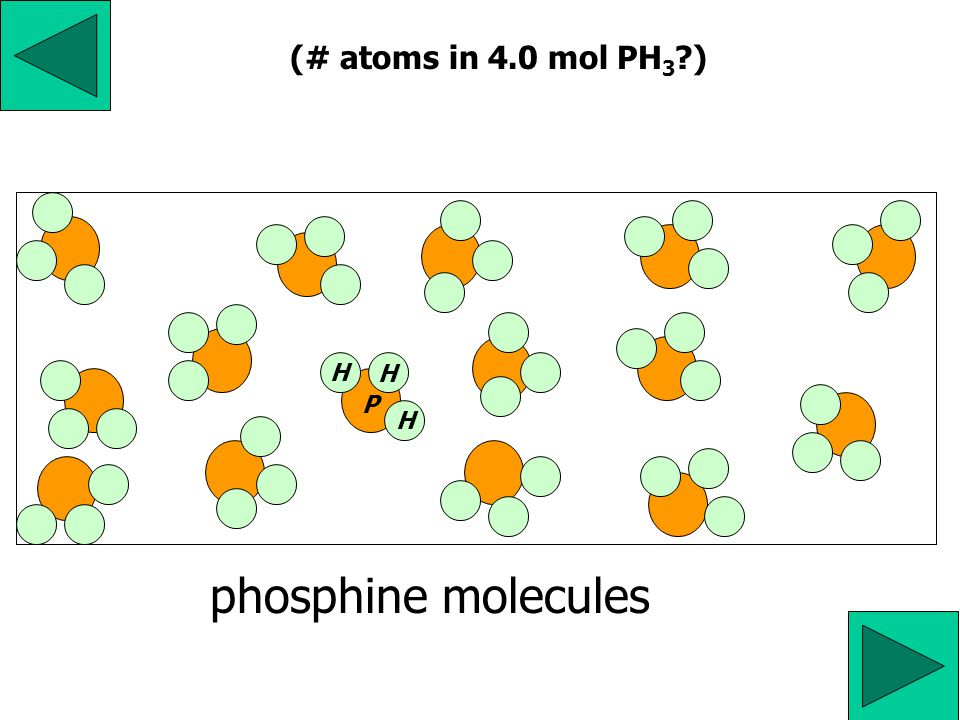 4. How many atoms are present in 4.0 moles of phosphine, PH 3 ?