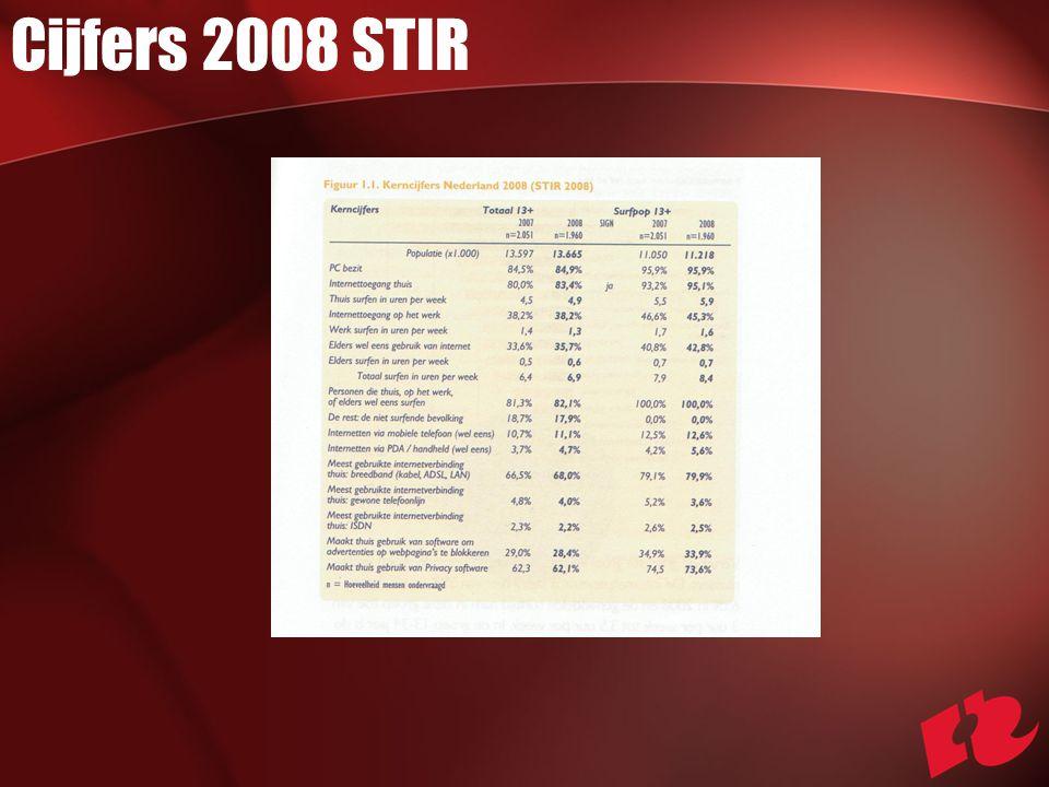 Cijfers 2008 STIR