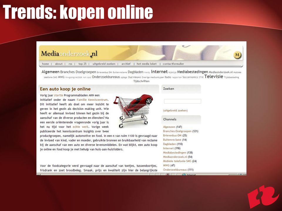 Trends: kopen online