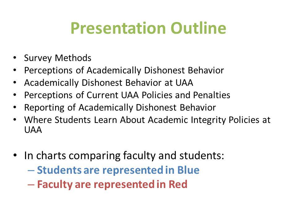 Presentation Outline Survey Methods Perceptions of Academically Dishonest Behavior Academically Dishonest Behavior at UAA Perceptions of Current UAA P