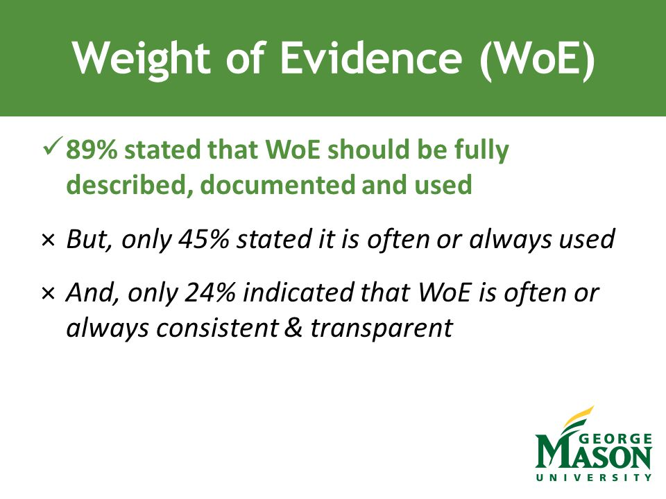 89% stated that WoE should be fully described, documented and used ×But, only 45% stated it is often or always used ×And, only 24% indicated that WoE is often or always consistent & transparent Weight of Evidence (WoE)