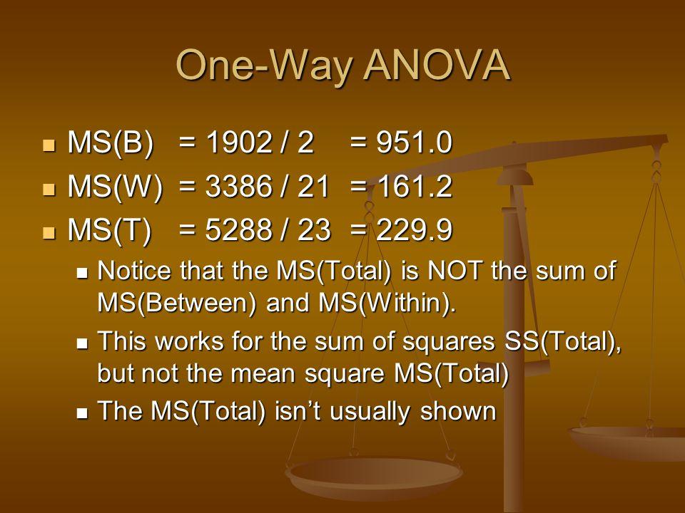 One-Way ANOVA MS(B)= 1902 / 2= 951.0 MS(B)= 1902 / 2= 951.0 MS(W)= 3386 / 21= 161.2 MS(W)= 3386 / 21= 161.2 MS(T)= 5288 / 23= 229.9 MS(T)= 5288 / 23=