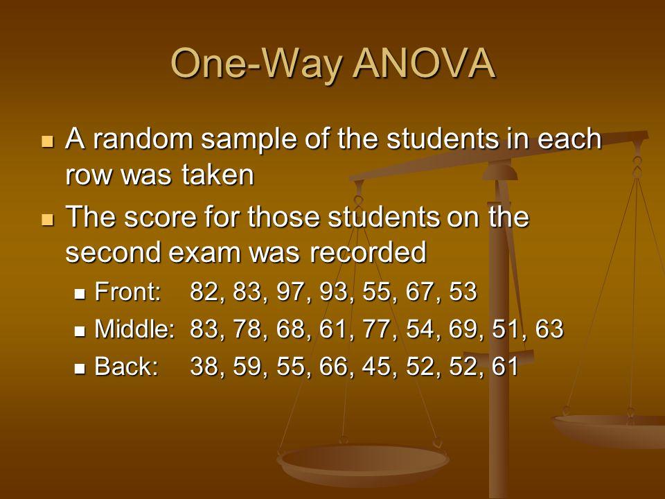 One-Way ANOVA A random sample of the students in each row was taken A random sample of the students in each row was taken The score for those students