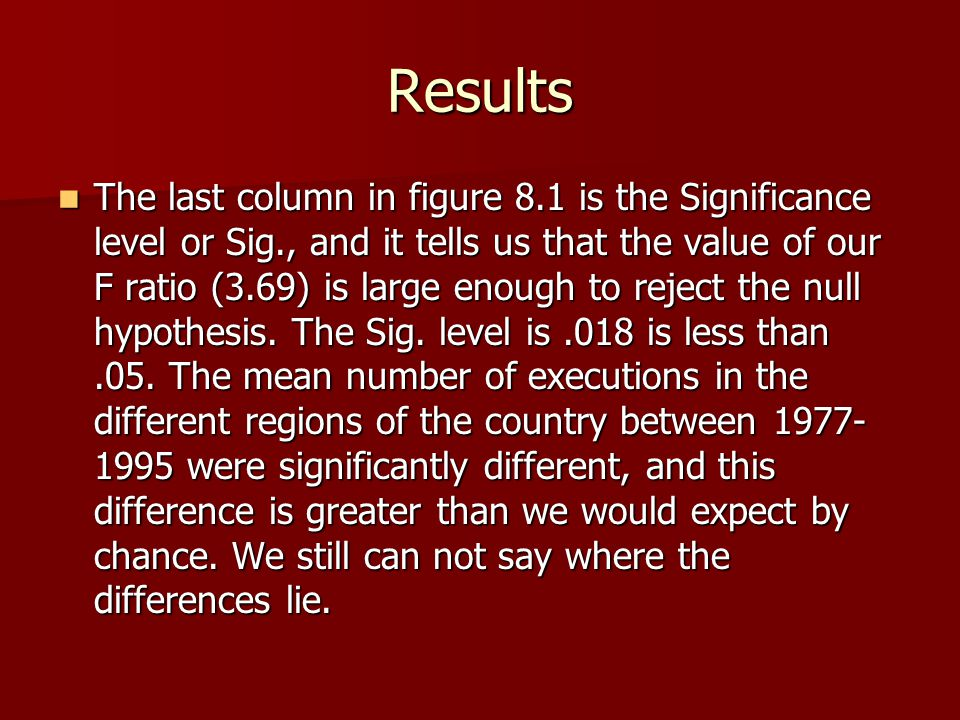 Results The last column in figure 8.1 is the Significance level or Sig., and it tells us that the value of our F ratio (3.69) is large enough to rejec