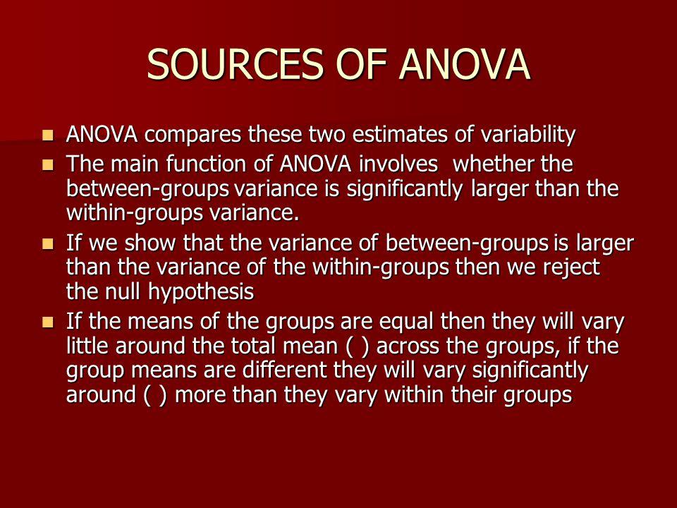 SOURCES OF ANOVA ANOVA compares these two estimates of variability ANOVA compares these two estimates of variability The main function of ANOVA involv