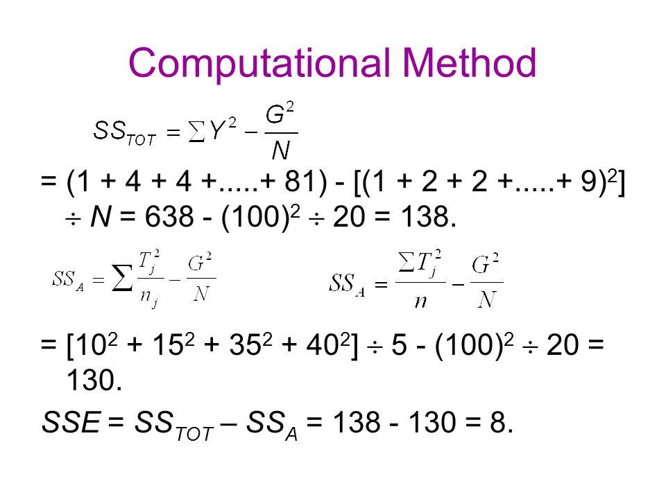 Computational Method = (1 + 4 + 4 +.....+ 81) - [(1 + 2 + 2 +.....+ 9) 2 ]  N = 638 - (100) 2  20 = 138.