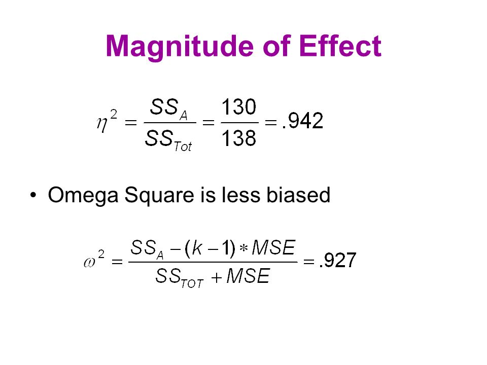 Magnitude of Effect Omega Square is less biased