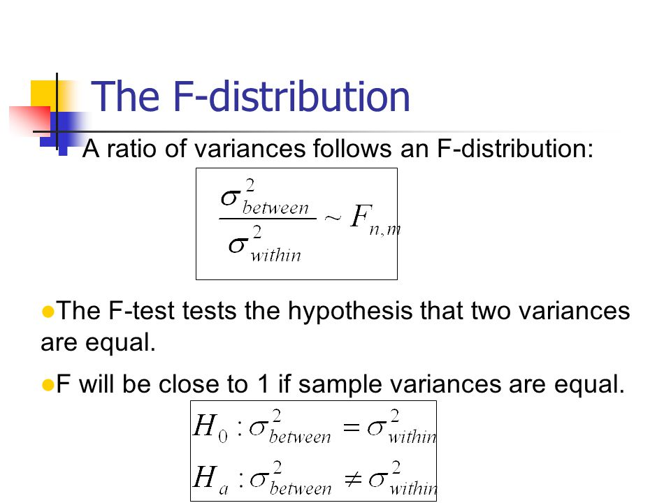 Step 3) Fill in the ANOVA table 3 196.5 65.51.14.344 362060.657.2 Source of variation d.f.